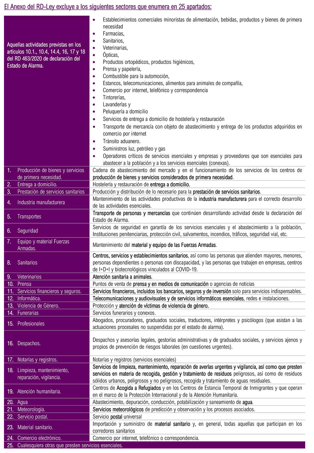 PERMISO-RETRIBUIDO-RECUPERABLE-3